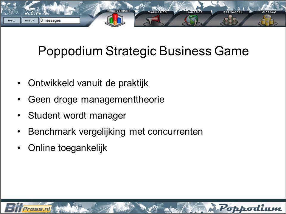 Poppodium Poppodium Strategic Business Game Ontwikkeld vanuit de praktijk Geen droge managementtheorie Student wordt manager Benchmark vergelijking me