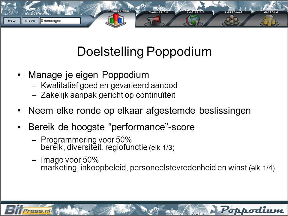 Doelstelling Poppodium Manage je eigen Poppodium –Kwalitatief goed en gevarieerd aanbod –Zakelijk aanpak gericht op continuïteit Neem elke ronde op el