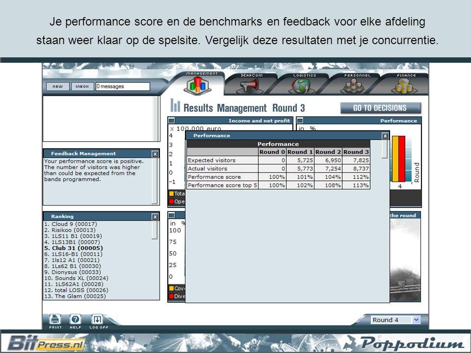 Je performance score en de benchmarks en feedback voor elke afdeling staan weer klaar op de spelsite. Vergelijk deze resultaten met je concurrentie.