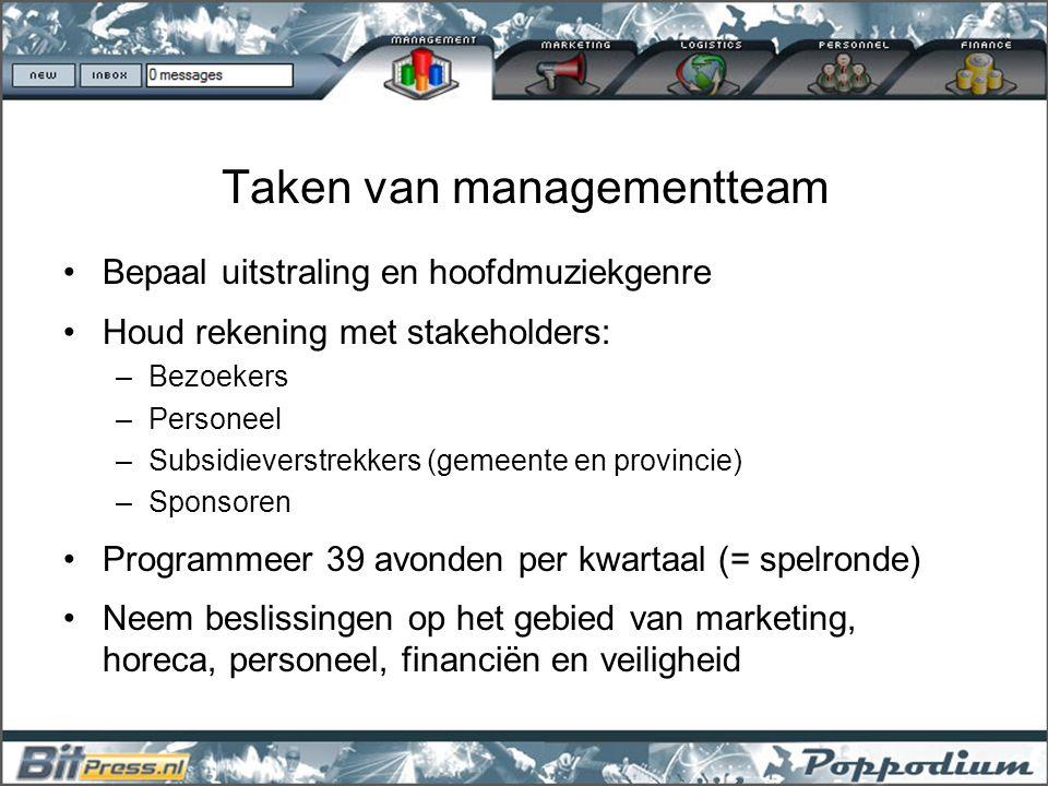 Taken van managementteam Bepaal uitstraling en hoofdmuziekgenre Houd rekening met stakeholders: –Bezoekers –Personeel –Subsidieverstrekkers (gemeente