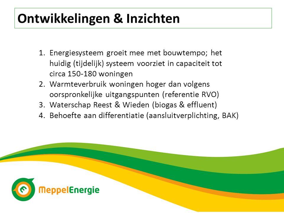 Ontwikkelingen & Inzichten 1.Energiesysteem groeit mee met bouwtempo; het huidig (tijdelijk) systeem voorziet in capaciteit tot circa 150-180 woningen 2.Warmteverbruik woningen hoger dan volgens oorspronkelijke uitgangspunten (referentie RVO) 3.Waterschap Reest & Wieden (biogas & effluent) 4.Behoefte aan differentiatie (aansluitverplichting, BAK)