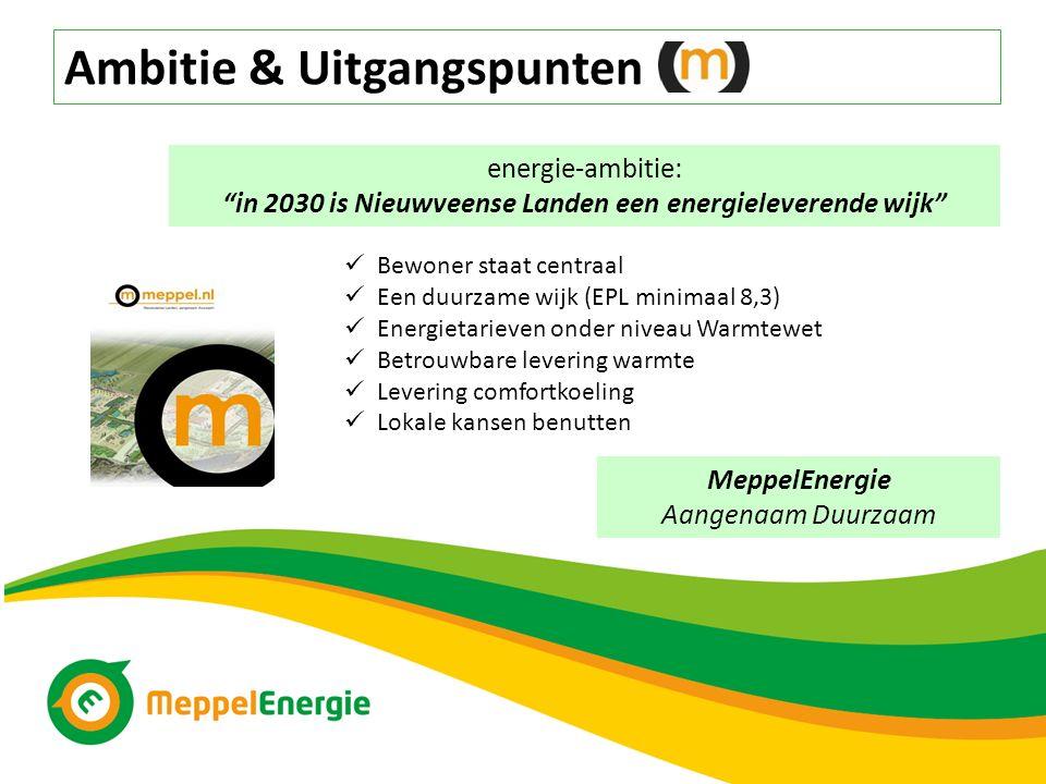 Ambitie & Uitgangspunten energie-ambitie: in 2030 is Nieuwveense Landen een energieleverende wijk Bewoner staat centraal Een duurzame wijk (EPL minimaal 8,3) Energietarieven onder niveau Warmtewet Betrouwbare levering warmte Levering comfortkoeling Lokale kansen benutten MeppelEnergie Aangenaam Duurzaam