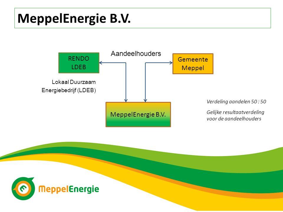 RENDO LDEB Gemeente Meppel MeppelEnergie B.V. Lokaal Duurzaam Energiebedrijf (LDEB) Aandeelhouders MeppelEnergie B.V. Verdeling aandelen 50 : 50 Gelij