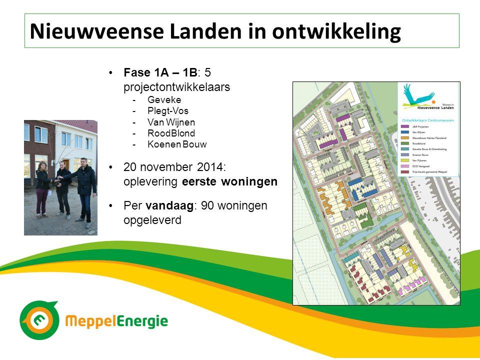 Nieuwveense Landen in ontwikkeling Fase 1A – 1B: 5 projectontwikkelaars -Geveke -Plegt-Vos -Van Wijnen -RoodBlond -Koenen Bouw 20 november 2014: oplevering eerste woningen Per vandaag: 90 woningen opgeleverd