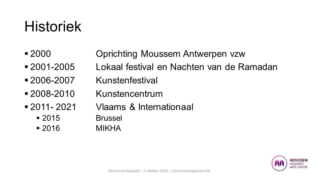 Historiek  2000 Oprichting Moussem Antwerpen vzw  2001-2005Lokaal festival en Nachten van de Ramadan  2006-2007Kunstenfestival  2008-2010Kunstence