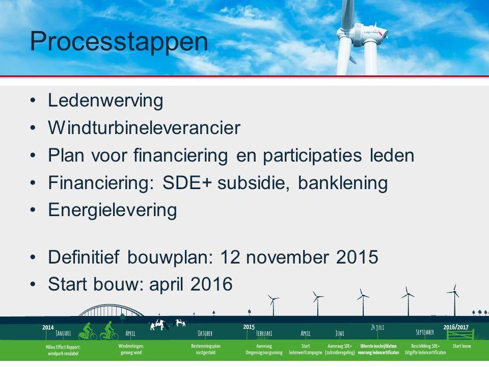 Ledenwerving Windturbineleverancier Plan voor financiering en participaties leden Financiering: SDE+ subsidie, banklening Energielevering Definitief b