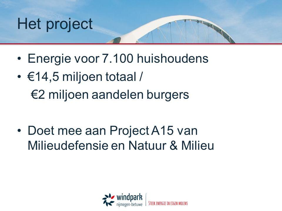 Energie voor 7.100 huishoudens €14,5 miljoen totaal / €2 miljoen aandelen burgers Doet mee aan Project A15 van Milieudefensie en Natuur & Milieu Het p
