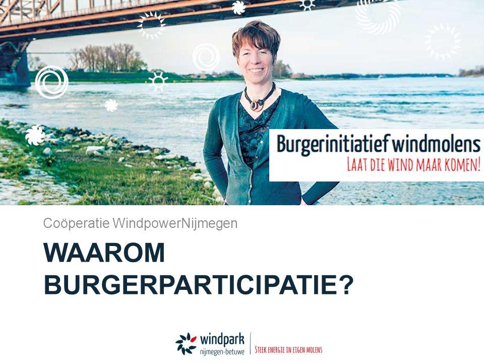 WAAROM BURGERPARTICIPATIE Coöperatie WindpowerNijmegen