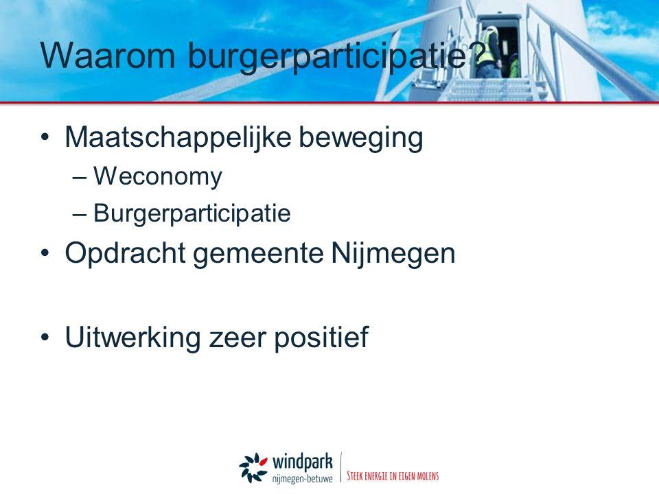 Maatschappelijke beweging –Weconomy –Burgerparticipatie Opdracht gemeente Nijmegen Uitwerking zeer positief Waarom burgerparticipatie