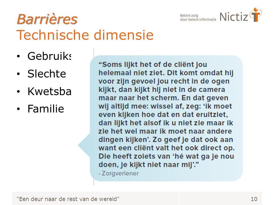 Barrières Barrières Technische dimensie Gebruiksongemak devices Slechte internetverbinding Kwetsbare clienten Familie