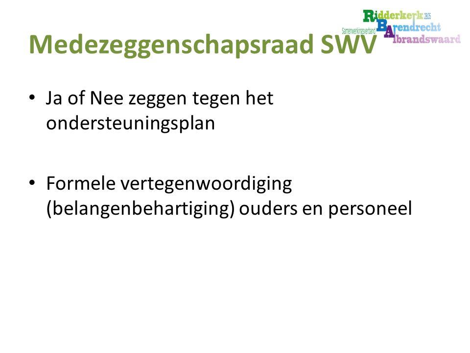 Medezeggenschapsraad SWV Ja of Nee zeggen tegen het ondersteuningsplan Formele vertegenwoordiging (belangenbehartiging) ouders en personeel