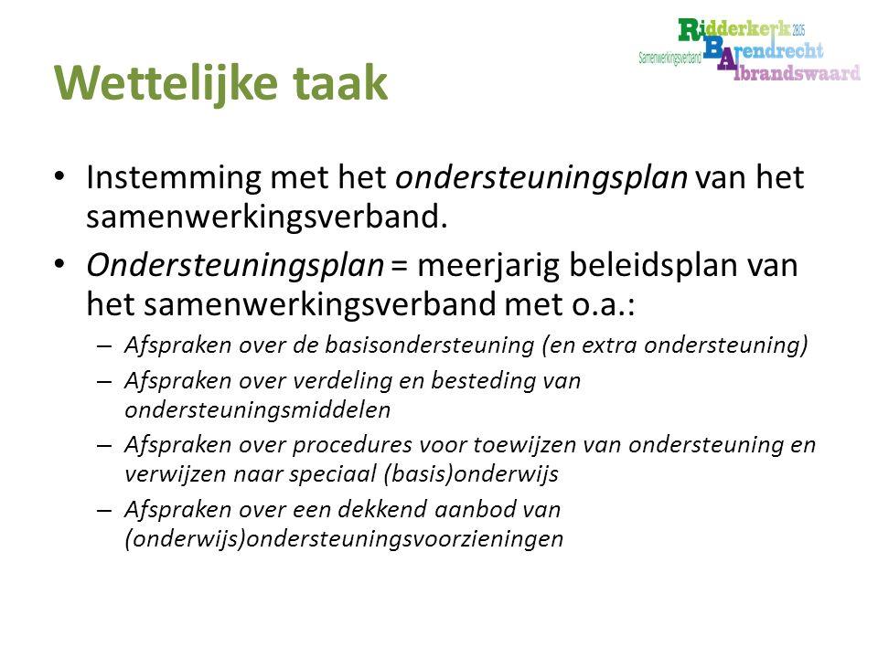 Wettelijke taak Instemming met het ondersteuningsplan van het samenwerkingsverband.