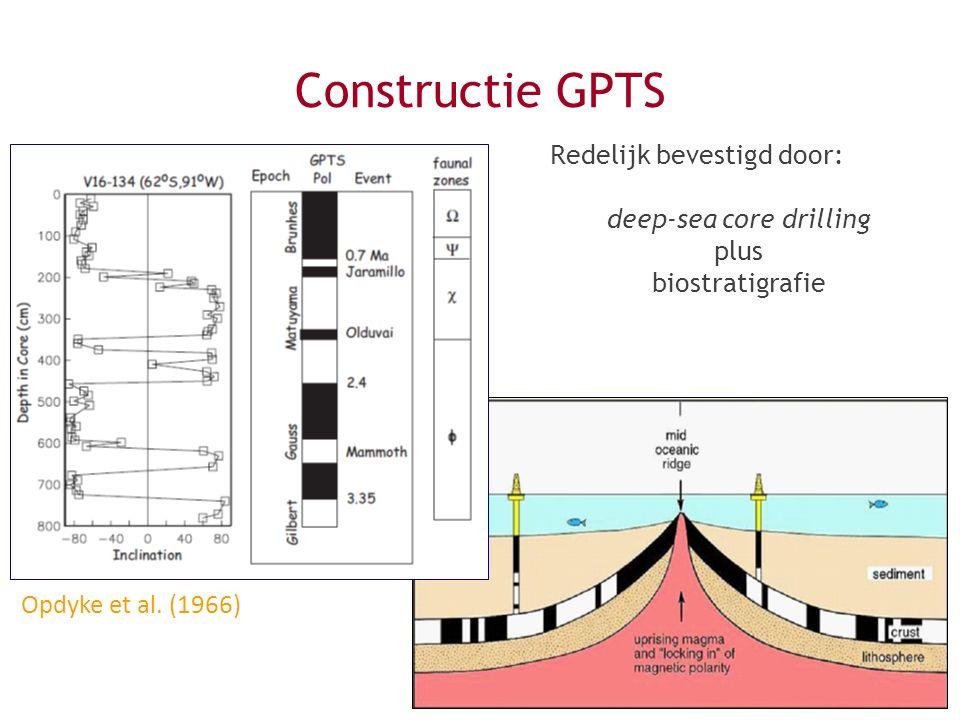 Redelijk bevestigd door: deep-sea core drilling plus biostratigrafie Opdyke et al. (1966) Constructie GPTS