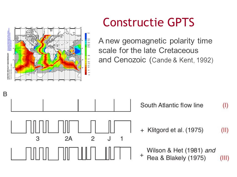 A new geomagnetic polarity time scale for the late Cretaceous and Cenozoic ( Cande & Kent, 1992) Constructie GPTS