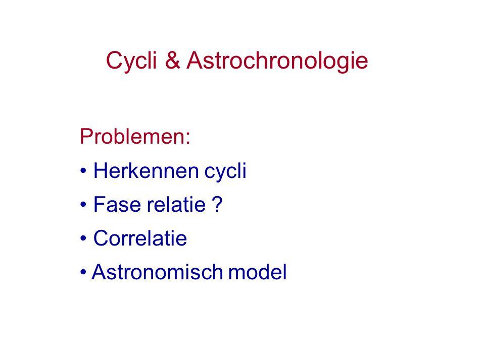 Cycli & Astrochronologie Problemen: Herkennen cycli Fase relatie ? Correlatie Astronomisch model