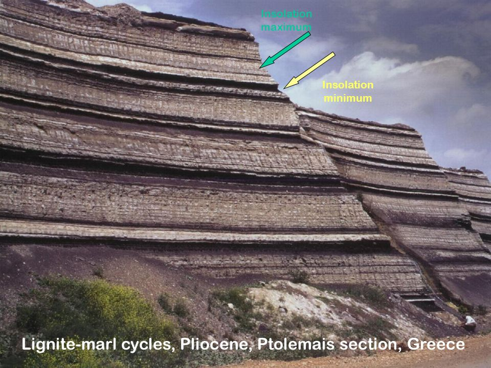 Lignite-marl cycles, Pliocene, Ptolemais section, Greece Insolation maximum Insolation minimum