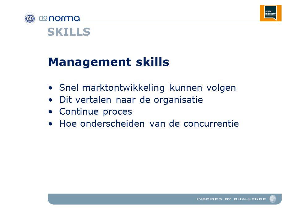 SKILLS Management skills Snel marktontwikkeling kunnen volgen Dit vertalen naar de organisatie Continue proces Hoe onderscheiden van de concurrentie