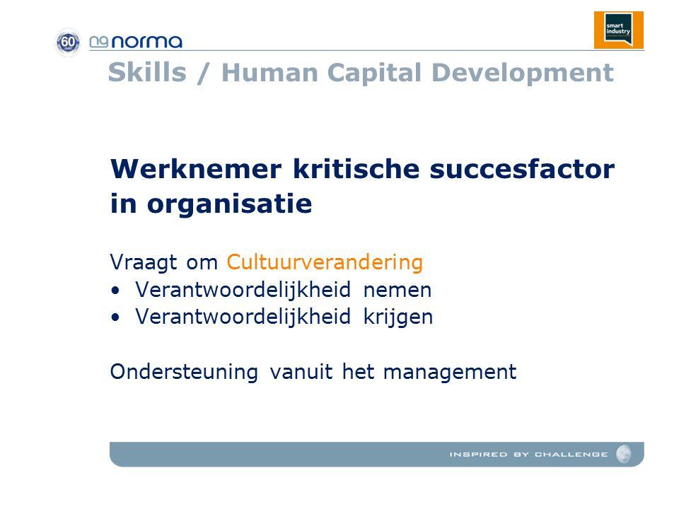 Skills / Human Capital Development Werknemer kritische succesfactor in organisatie Vraagt om Cultuurverandering Verantwoordelijkheid nemen Verantwoordelijkheid krijgen Ondersteuning vanuit het management