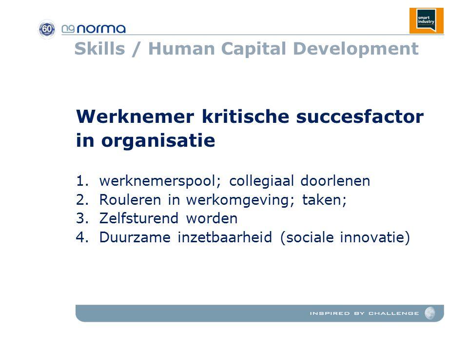 Skills / Human Capital Development Werknemer kritische succesfactor in organisatie 1.werknemerspool; collegiaal doorlenen 2.Rouleren in werkomgeving; taken; 3.Zelfsturend worden 4.Duurzame inzetbaarheid (sociale innovatie)