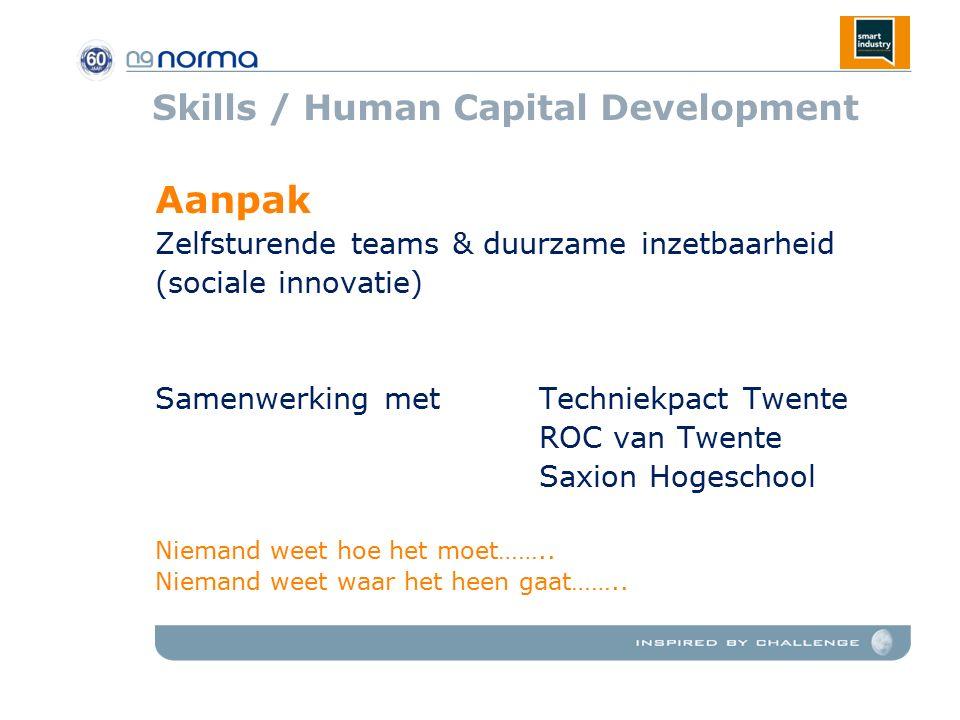 Skills / Human Capital Development Aanpak Zelfsturende teams & duurzame inzetbaarheid (sociale innovatie) Samenwerking met Techniekpact Twente ROC van Twente Saxion Hogeschool Niemand weet hoe het moet……..