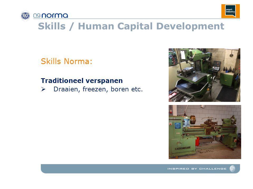 Skills / Human Capital Development Skills Norma: Traditioneel verspanen  Draaien, freezen, boren etc.