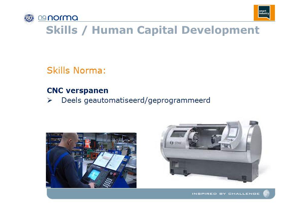 Skills / Human Capital Development Skills Norma: CNC verspanen  Deels geautomatiseerd/geprogrammeerd