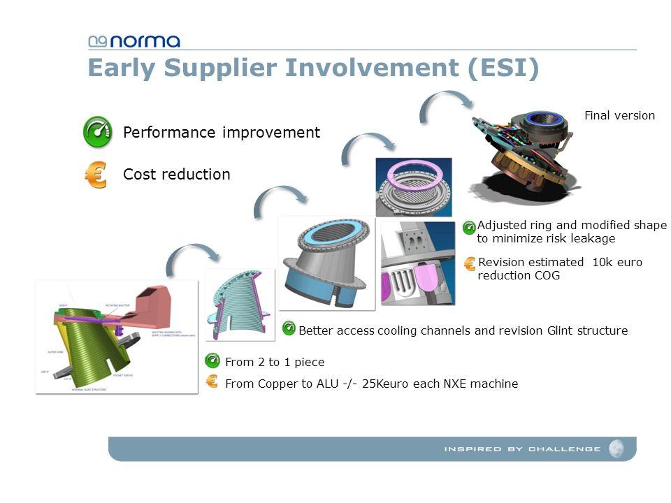 Industries Norma Groep AerospaceOpticalDefense SemiconMedicalConsumer