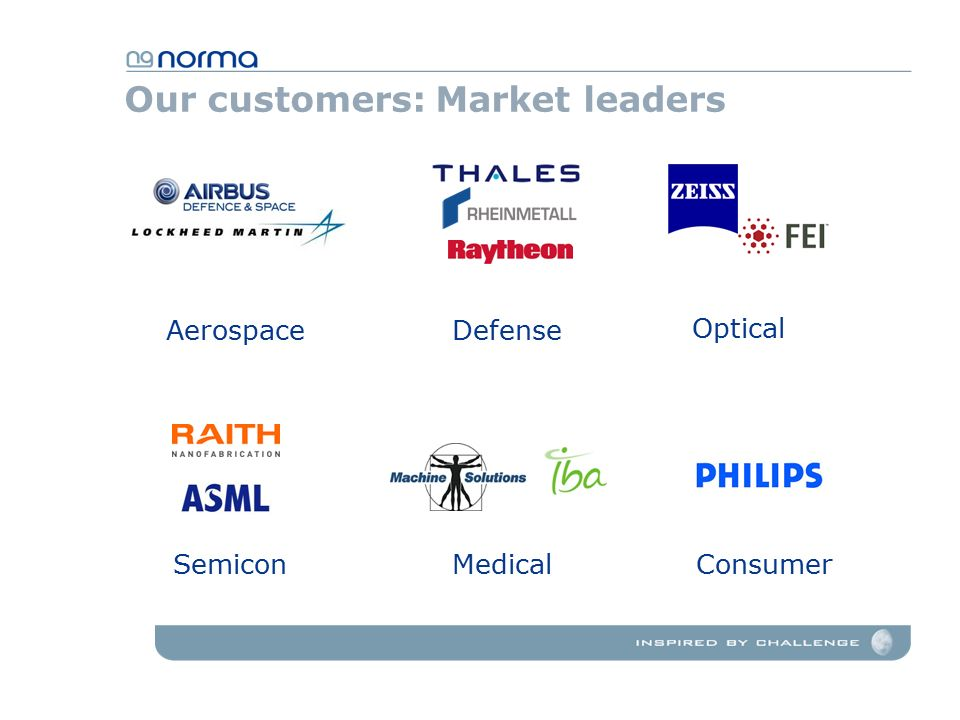 Our customers: Market leaders Aerospace Optical Defense SemiconMedicalConsumer