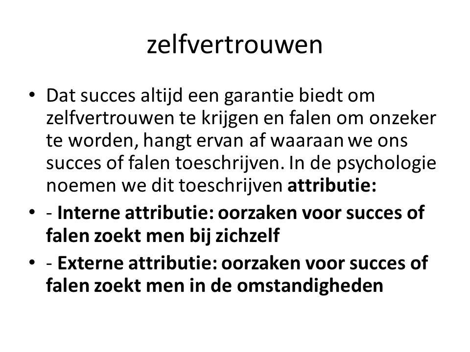 zelfvertrouwen Dat succes altijd een garantie biedt om zelfvertrouwen te krijgen en falen om onzeker te worden, hangt ervan af waaraan we ons succes of falen toeschrijven.