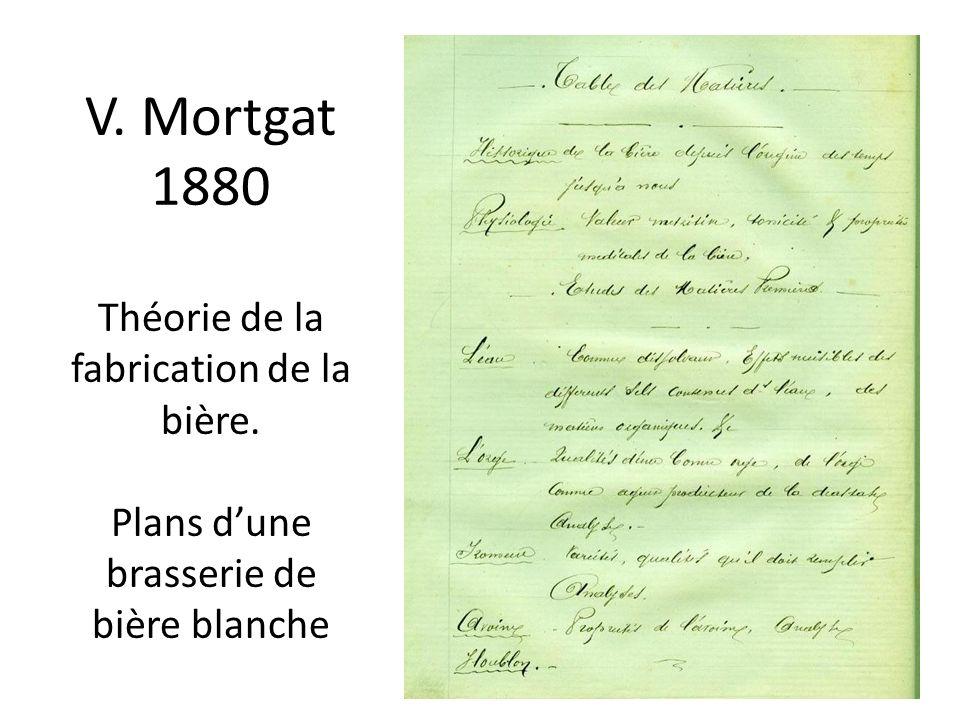 V. Mortgat 1880 Théorie de la fabrication de la bière. Plans d'une brasserie de bière blanche