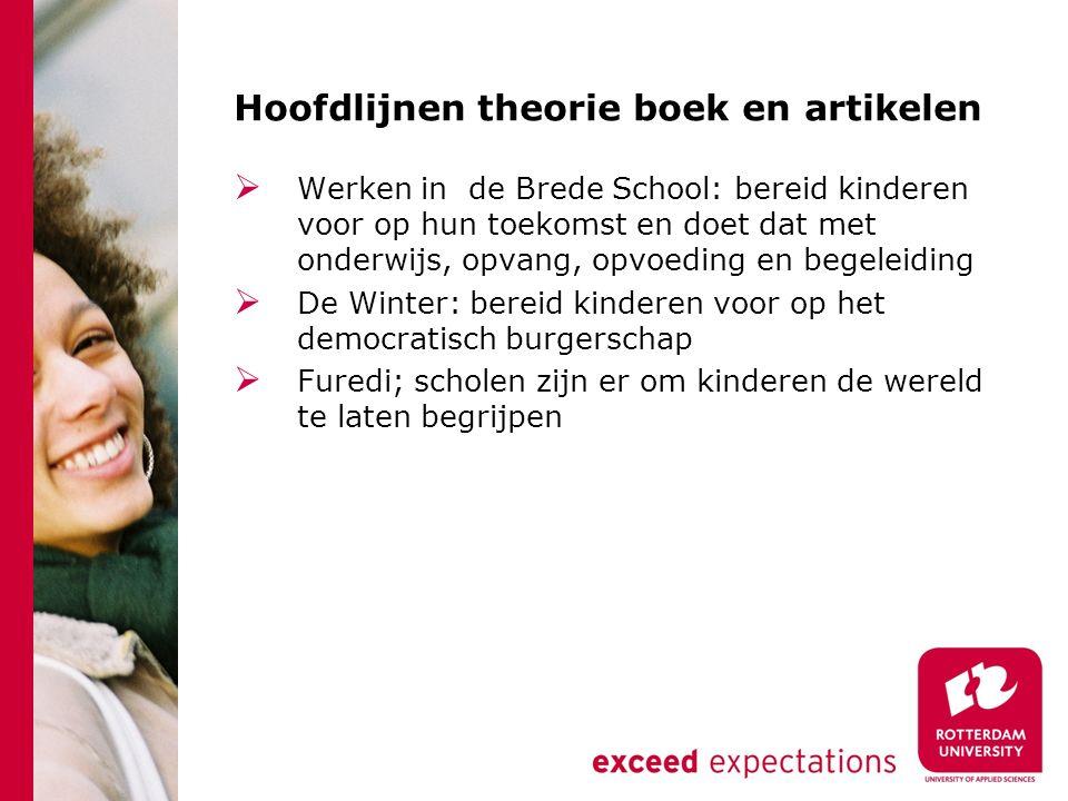 Hoofdlijnen theorie boek en artikelen  Werken in de Brede School: bereid kinderen voor op hun toekomst en doet dat met onderwijs, opvang, opvoeding e