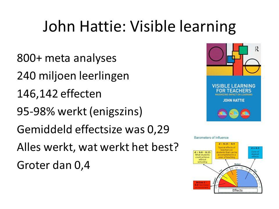 John Hattie: Visible learning 800+ meta analyses 240 miljoen leerlingen 146,142 effecten 95-98% werkt (enigszins) Gemiddeld effectsize was 0,29 Alles werkt, wat werkt het best.