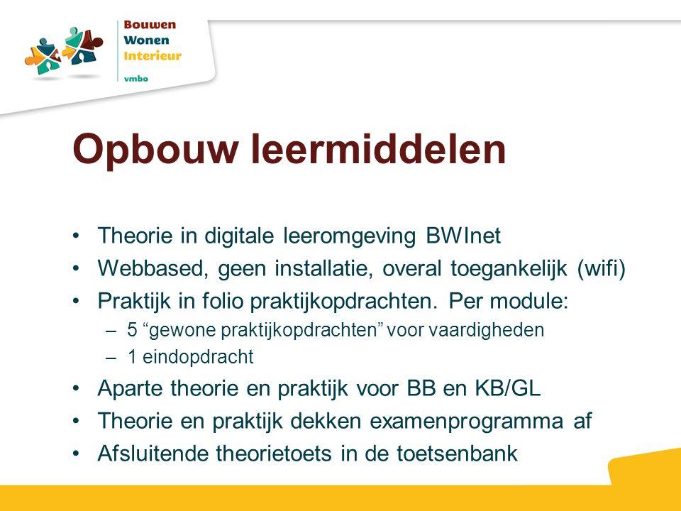 Opbouw leermiddelen Theorie in digitale leeromgeving BWInet Webbased, geen installatie, overal toegankelijk (wifi) Praktijk in folio praktijkopdrachte