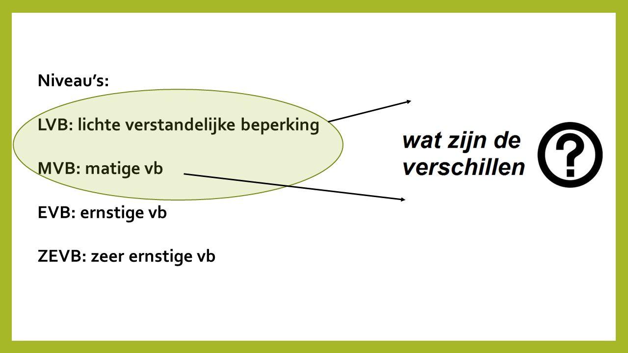 Niveau's: LVB: lichte verstandelijke beperking MVB: matige vb EVB: ernstige vb ZEVB: zeer ernstige vb