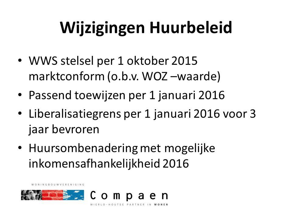 Wijzigingen Huurbeleid WWS stelsel per 1 oktober 2015 marktconform (o.b.v. WOZ –waarde) Passend toewijzen per 1 januari 2016 Liberalisatiegrens per 1