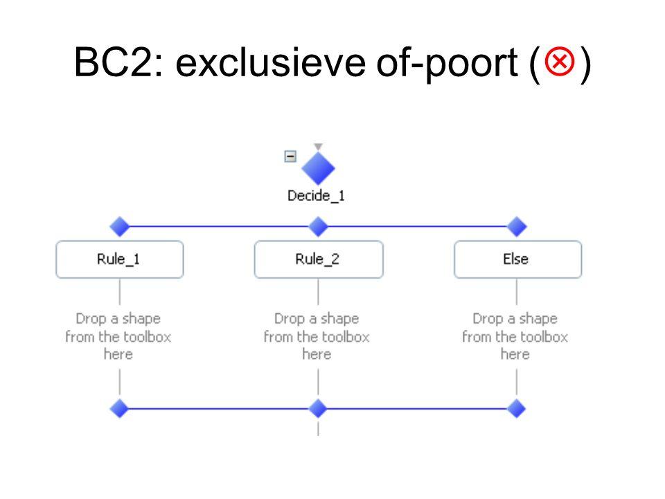 BC2: exclusieve of-poort (  )