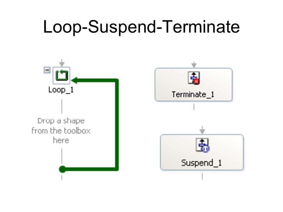 Loop-Suspend-Terminate