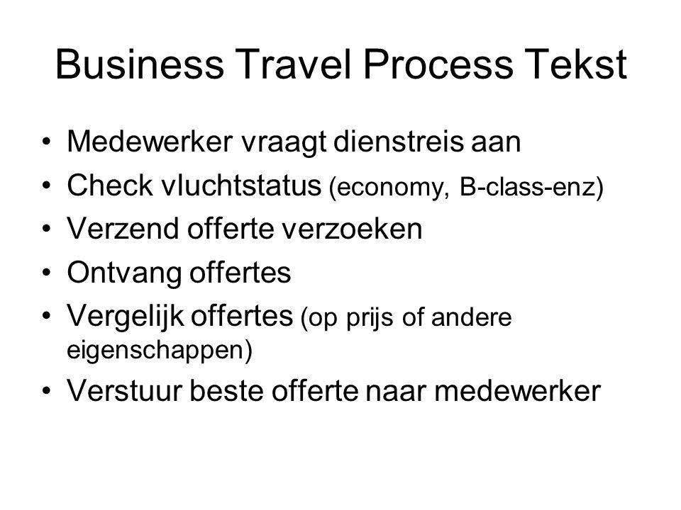 Business Travel Process Tekst Medewerker vraagt dienstreis aan Check vluchtstatus (economy, B-class-enz) Verzend offerte verzoeken Ontvang offertes Ve