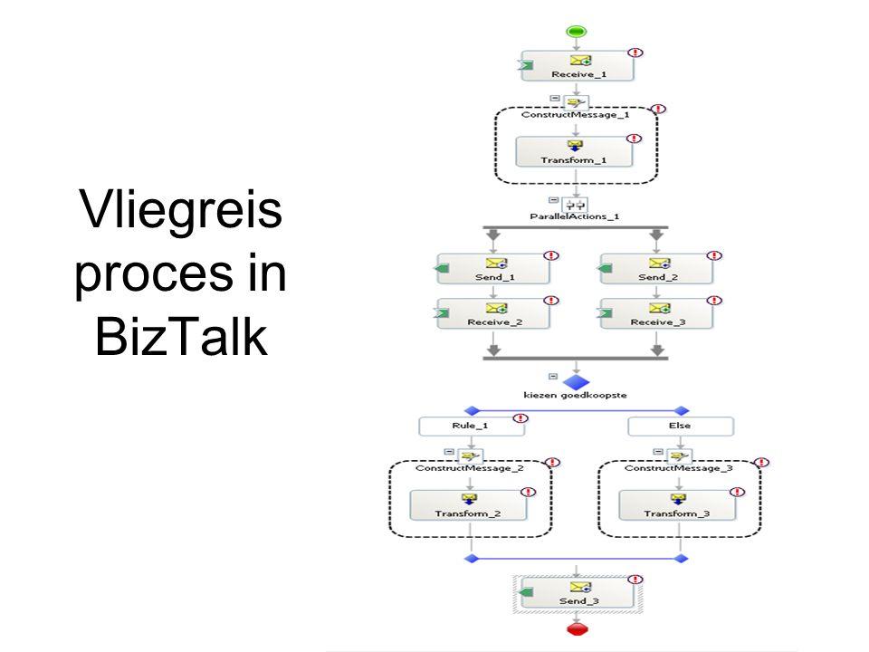 Vliegreis proces in BizTalk