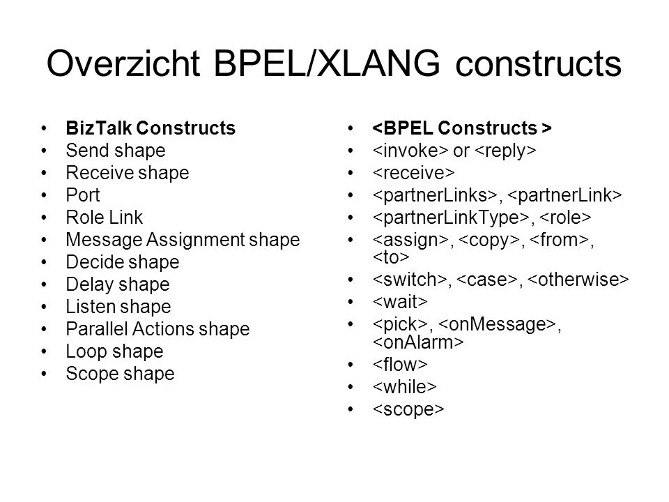 Overzicht BPEL/XLANG constructs BizTalk Constructs Send shape Receive shape Port Role Link Message Assignment shape Decide shape Delay shape Listen shape Parallel Actions shape Loop shape Scope shape or,,,,,,,,