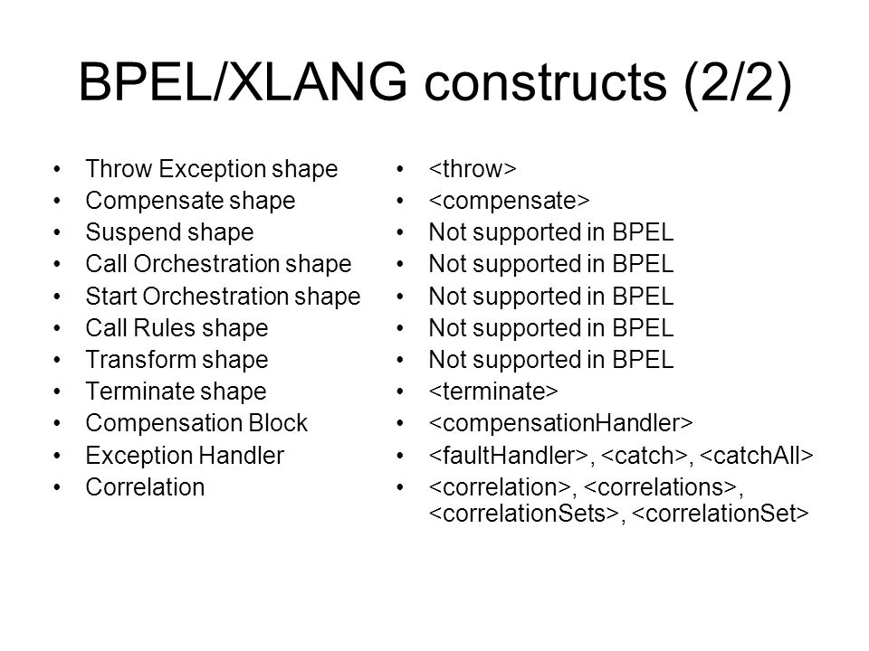 BPEL/XLANG constructs (2/2) Throw Exception shape Compensate shape Suspend shape Call Orchestration shape Start Orchestration shape Call Rules shape Transform shape Terminate shape Compensation Block Exception Handler Correlation Not supported in BPEL,,,,,