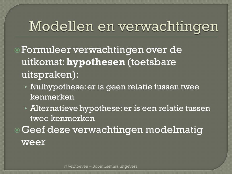 © Verhoeven – Boom Lemma uitgevers  Formuleer verwachtingen over de uitkomst: hypothesen (toetsbare uitspraken): Nulhypothese: er is geen relatie tus