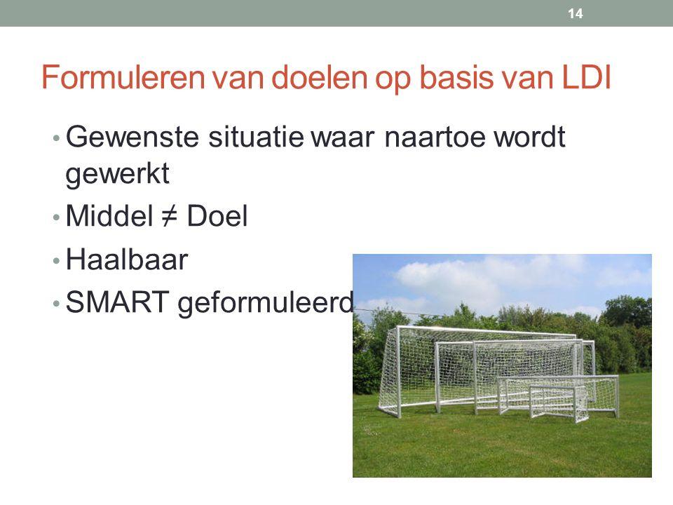 Formuleren van doelen op basis van LDI Gewenste situatie waar naartoe wordt gewerkt Middel ≠ Doel Haalbaar SMART geformuleerd 14