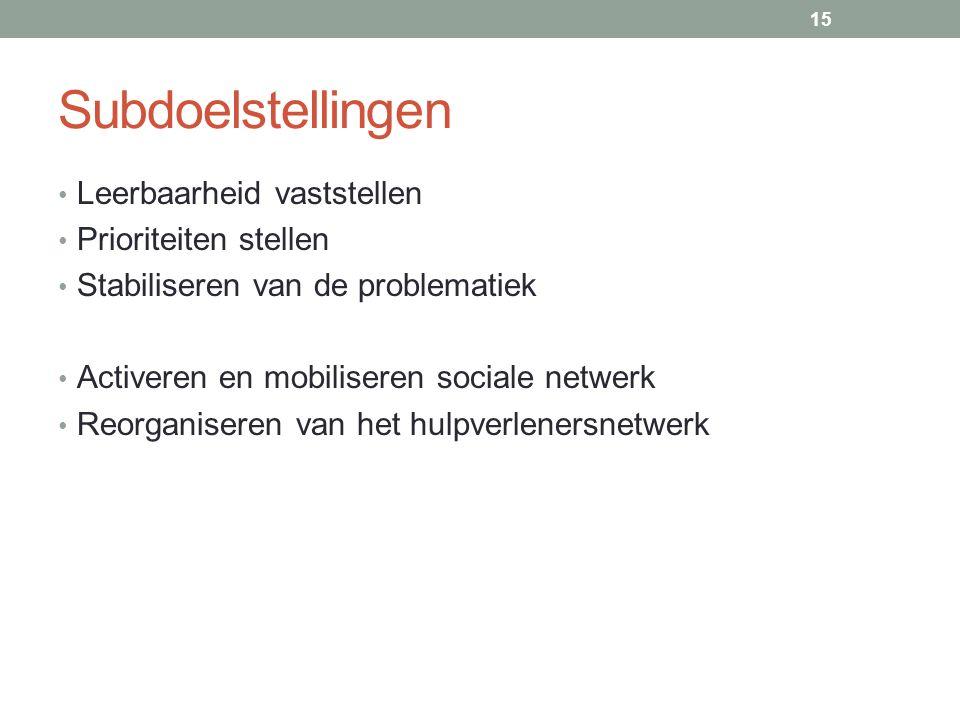 Subdoelstellingen Leerbaarheid vaststellen Prioriteiten stellen Stabiliseren van de problematiek Activeren en mobiliseren sociale netwerk Reorganiseren van het hulpverlenersnetwerk 15