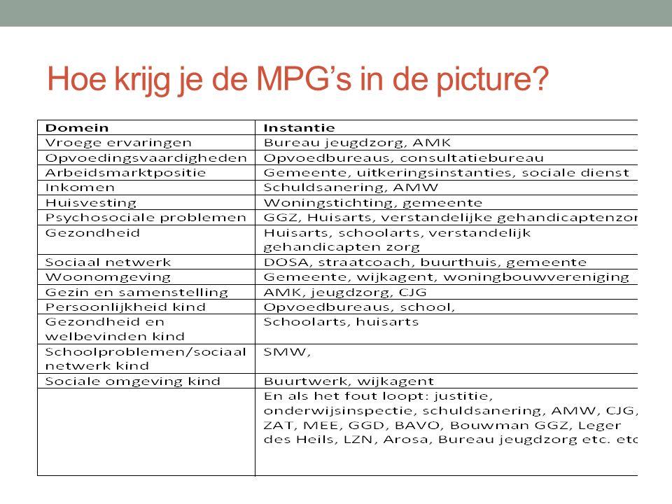 Hoe krijg je de MPG's in de picture