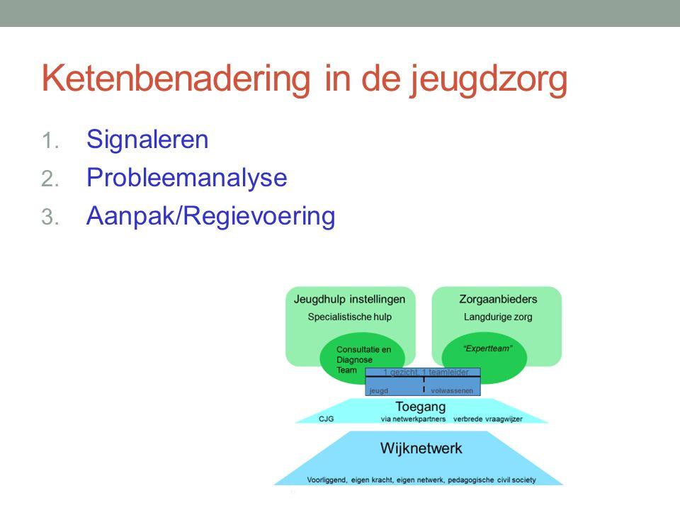 Ketenbenadering in de jeugdzorg 1. Signaleren 2. Probleemanalyse 3. Aanpak/Regievoering