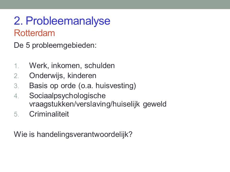 2. Probleemanalyse Rotterdam De 5 probleemgebieden: 1.