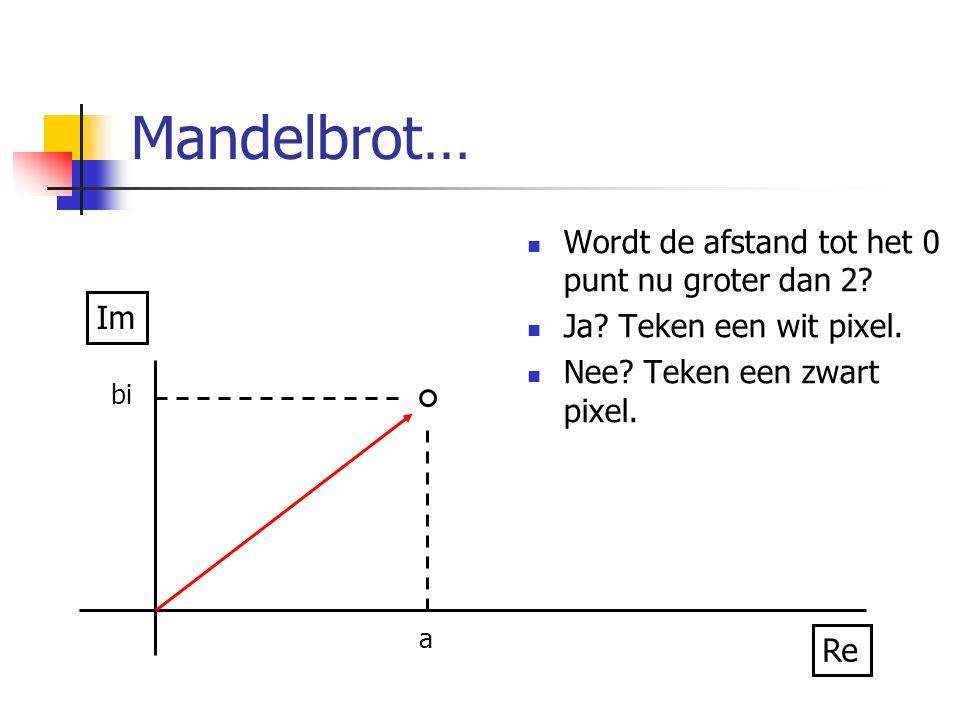 Mandelbrot… Wordt de afstand tot het 0 punt nu groter dan 2? Ja? Teken een wit pixel. Nee? Teken een zwart pixel. Im Re a bi