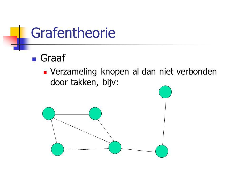 Grafentheorie Graaf Verzameling knopen al dan niet verbonden door takken, bijv: