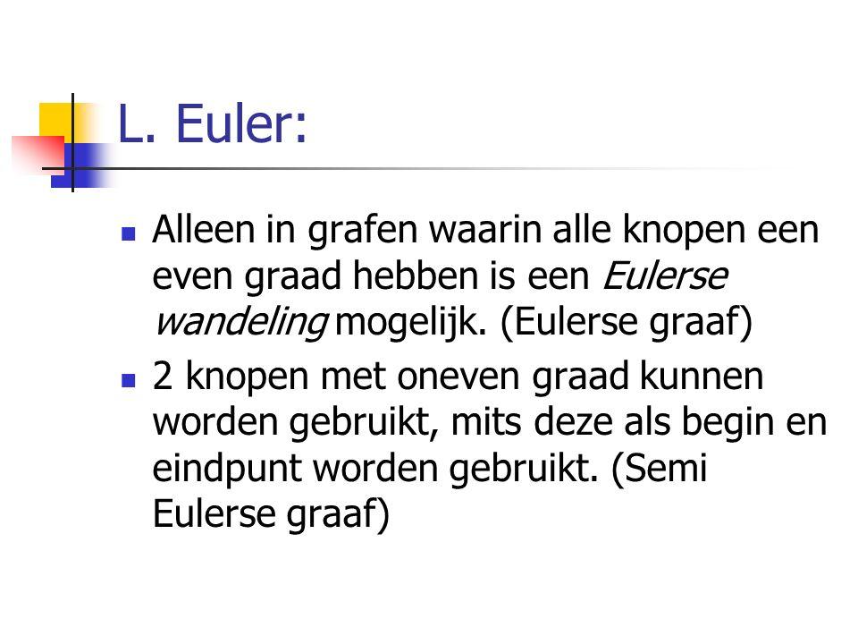 L. Euler: Alleen in grafen waarin alle knopen een even graad hebben is een Eulerse wandeling mogelijk. (Eulerse graaf) 2 knopen met oneven graad kunne